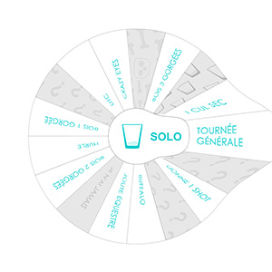 Drinkwheel